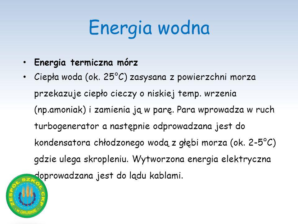 Energia wodna Energia termiczna mórz Ciepła woda (ok. 25°C) zasysana z powierzchni morza przekazuje ciepło cieczy o niskiej temp. wrzenia (np.amoniak)