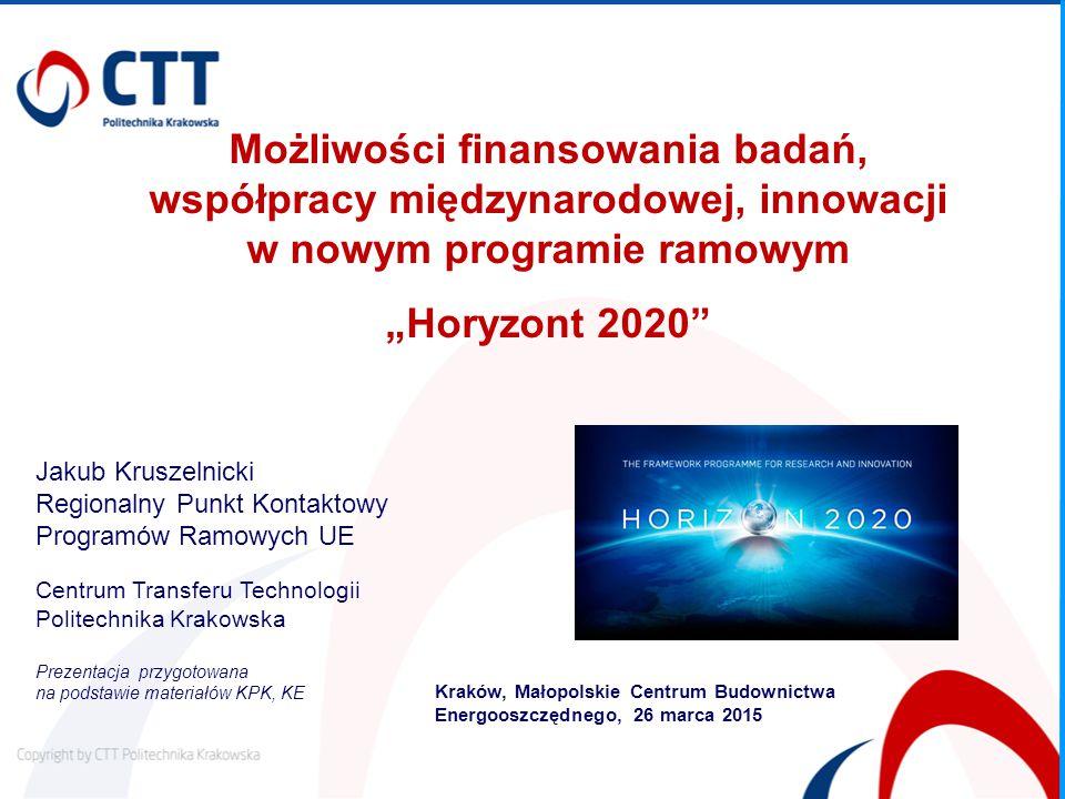 Jakub Kruszelnicki Regionalny Punkt Kontaktowy Programów Ramowych UE Centrum Transferu Technologii Politechnika Krakowska Prezentacja przygotowana na