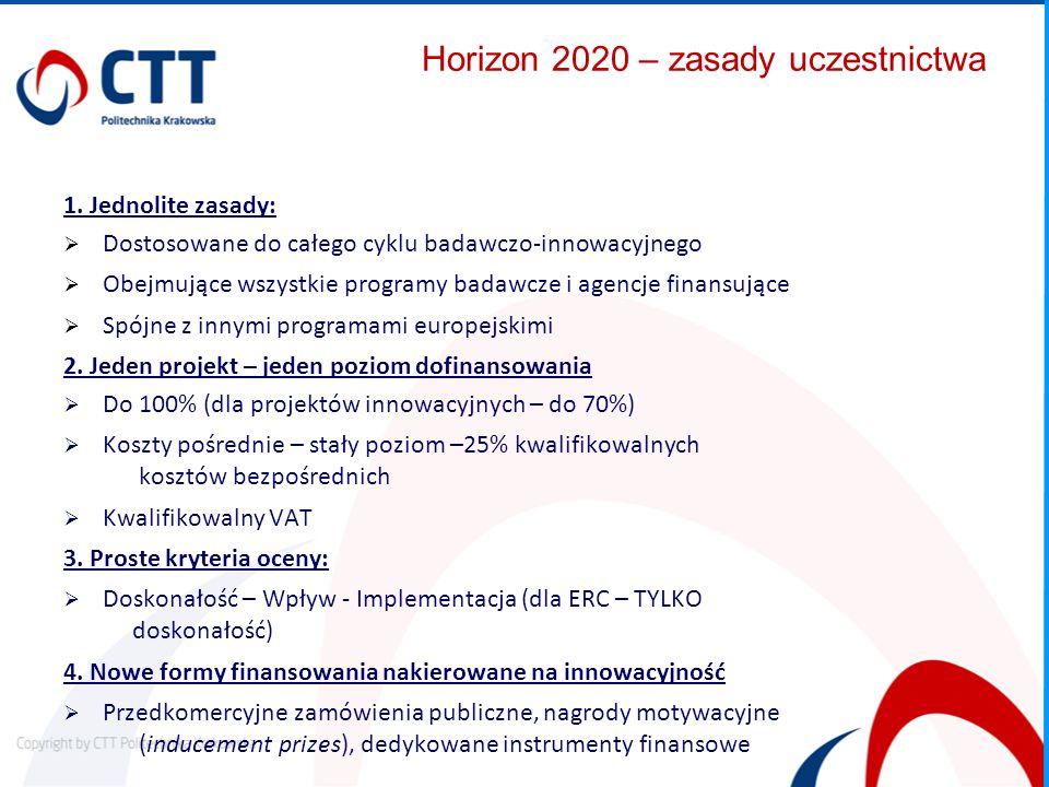 Horizon 2020 – zasady uczestnictwa 1. Jednolite zasady:  Dostosowane do całego cyklu badawczo-innowacyjnego  Obejmujące wszystkie programy badawcze