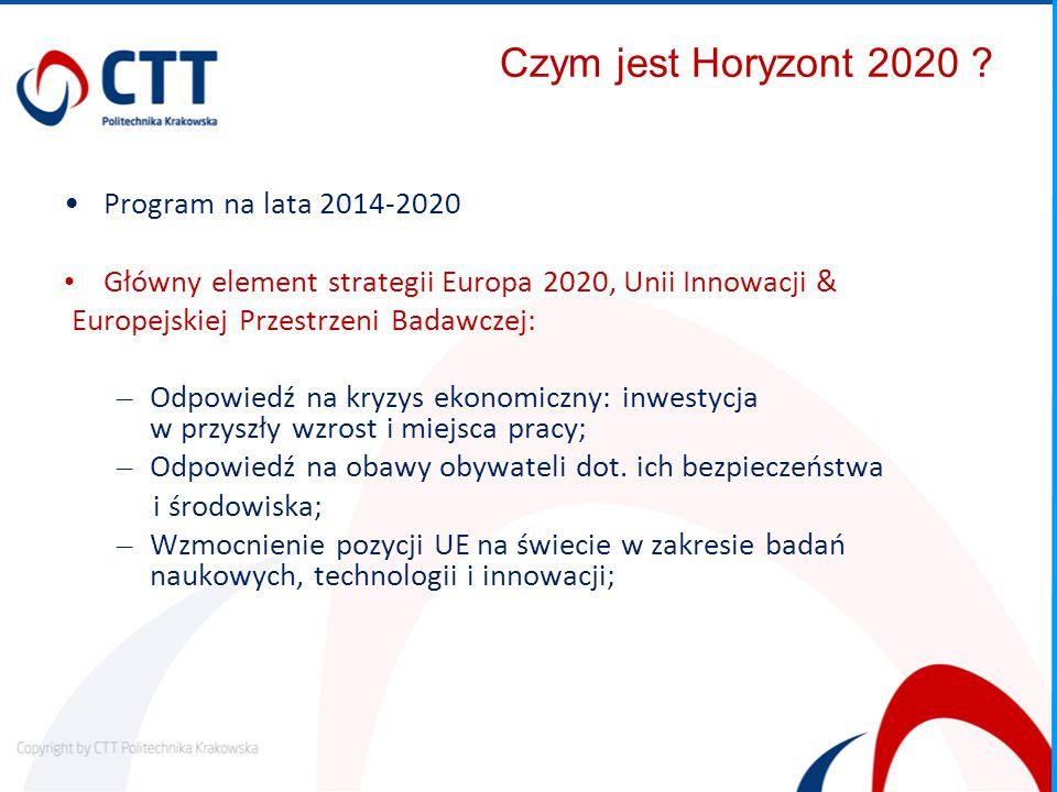 Czym jest Horyzont 2020 ? Program na lata 2014-2020 Główny element strategii Europa 2020, Unii Innowacji & Europejskiej Przestrzeni Badawczej: – Odpow