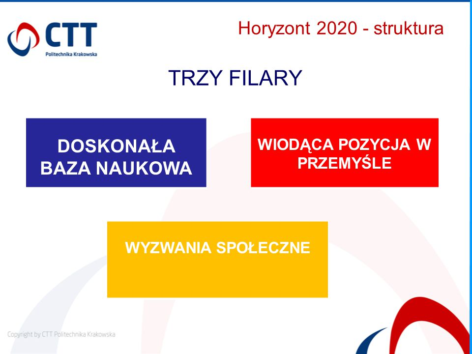 Zapraszamy do kontaktu Regionalny Punkt Kontaktowy Programów Ramowych UE Centrum Transferu Technologii Politechnika Krakowska www.transfer.edu.pl/rpk ul.