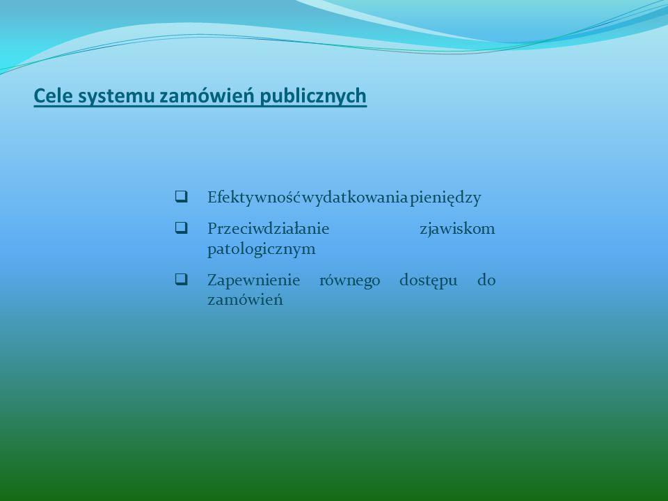 Wykaz składanych dokumentów  Opublikowane ogłoszenie o zamówieniu publicznym (zamieszczone w miejscu publicznie dostępnym w siedzibie Zamawiającego z podaniem terminu od – do, na stronie internetowej Zamawiającego, w Biuletynie Zamówień Publicznych z potwierdzeniem zamieszczenia);  Specyfikacja Istotnych Warunków Zamówienia wraz z załącznikami;  Kompletna oferta wybranego wykonawcy;  Umowa z Wykonawcą w sprawie udzielenia zamówienia publicznego;  Wszystkie formularze ofertowe firm, biorących udział w postępowaniu o udzielenie zamówienia publicznego;  Dokumenty potwierdzające niezwłoczne zawiadomienie wykonawców przez Zamawiającego o wyborze najkorzystniejszej oferty (wraz ze streszczeniem oceny, podaniem punktacji oraz porównaniem złożonych ofert, informacją o wykonawcach, którzy zostali wykluczeni oraz których oferty zostały odrzucone wraz z uzasadnieniem faktycznym i prawnym);