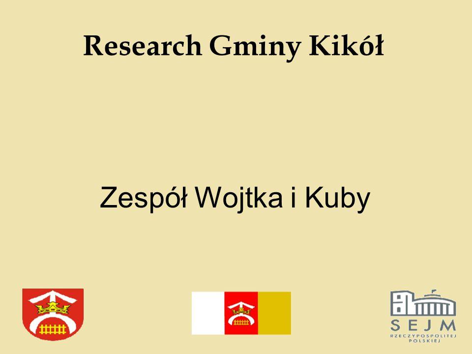 Research Gminy Kikół Zespół Wojtka i Kuby