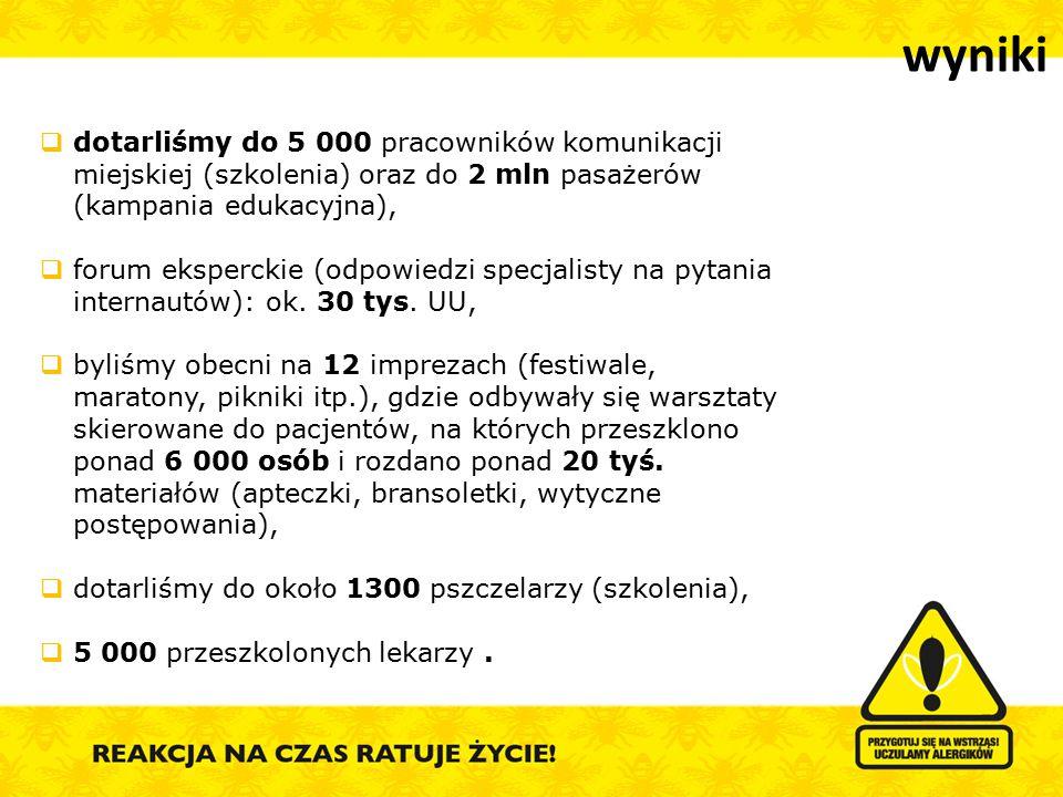 wyniki  dotarliśmy do 5 000 pracowników komunikacji miejskiej (szkolenia) oraz do 2 mln pasażerów (kampania edukacyjna),  forum eksperckie (odpowied