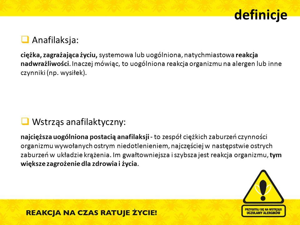 Co Polacy wiedzą o anafilaksji.