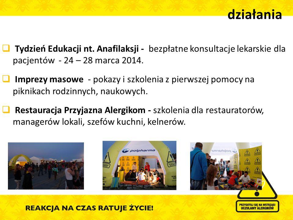  Tydzień Edukacji nt. Anafilaksji - bezpłatne konsultacje lekarskie dla pacjentów - 24 – 28 marca 2014.  Imprezy masowe - pokazy i szkolenia z pierw