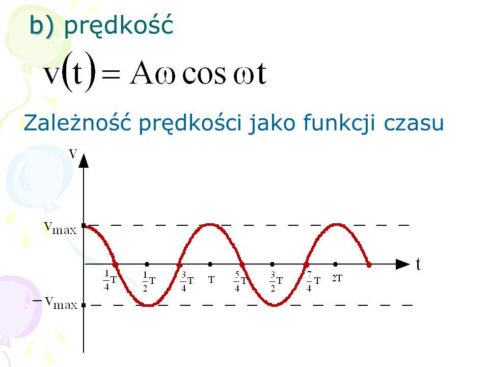 b) b) prędkość Zależność prędkości jako funkcji czasu
