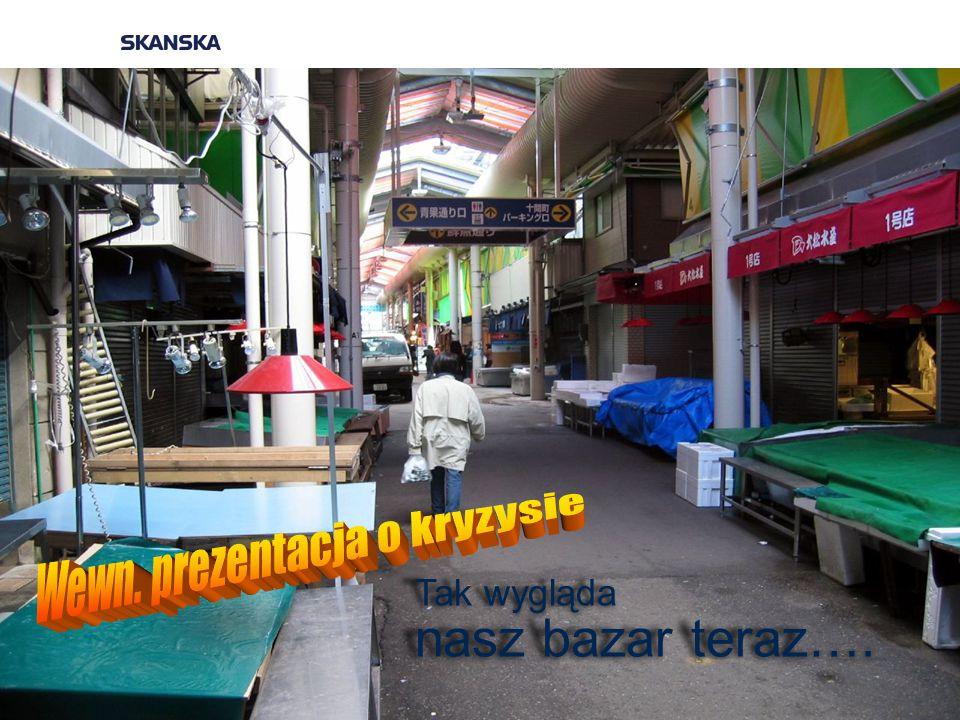 Internal Tak wygląda nasz bazar teraz….
