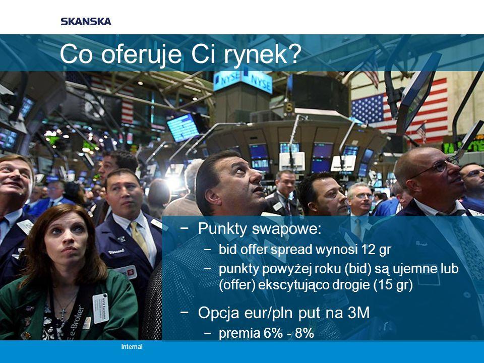 Internal Co oferuje Ci rynek.