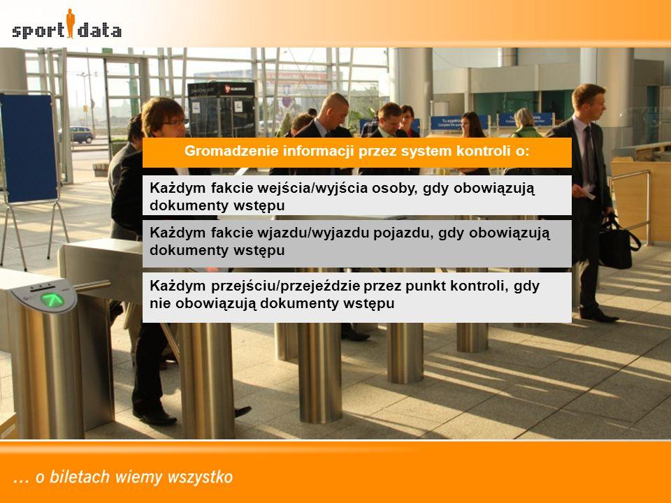 Każdym fakcie wejścia/wyjścia osoby, gdy obowiązują dokumenty wstępu Każdym fakcie wjazdu/wyjazdu pojazdu, gdy obowiązują dokumenty wstępu Każdym prze