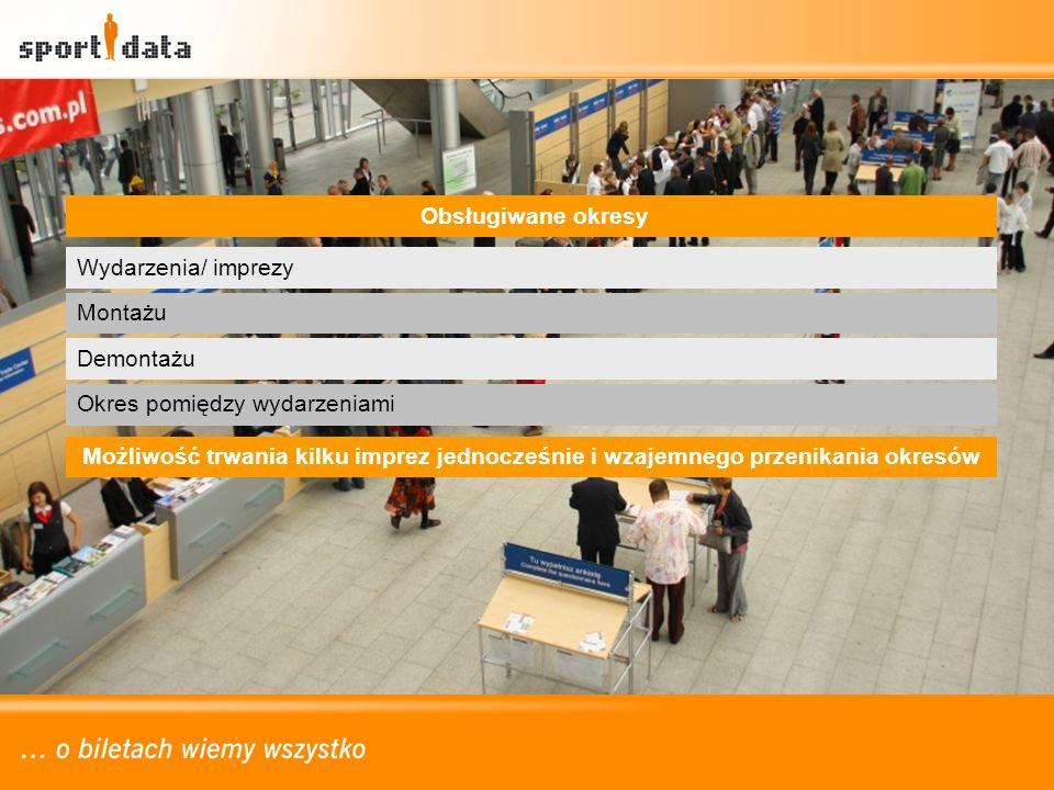 Asortyment biletów do sprzedaży dla osób rejestrujących się za pomocą ankiety Sprzedaż i drukowanie ilości biletów zdefiniowanych przez ankietę (najczęściej 1 ankieta – 1 bilet)