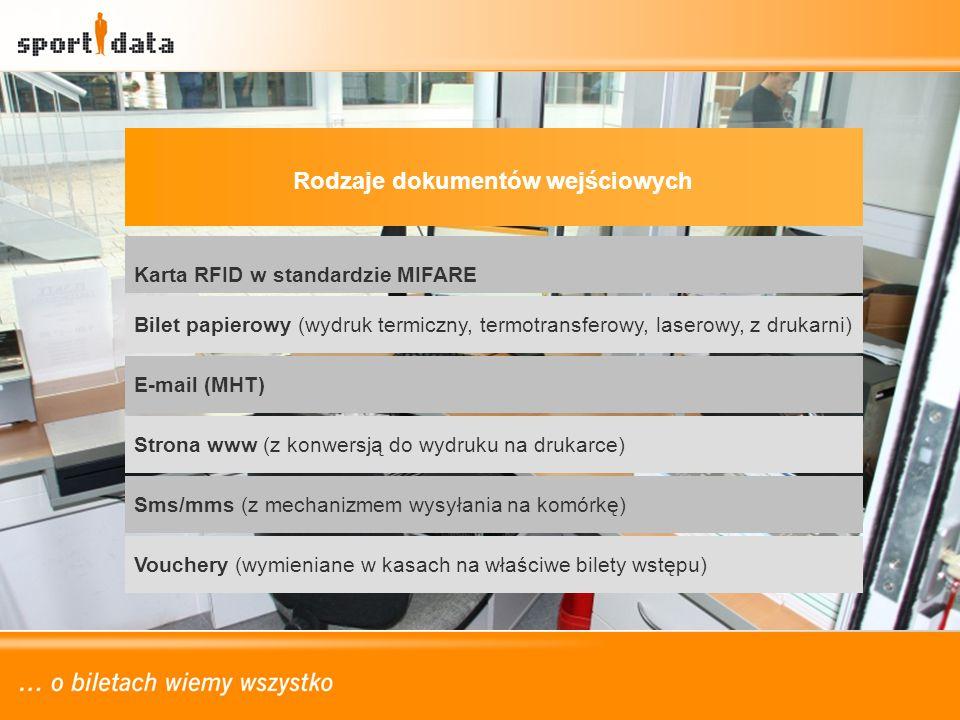 Karta RFID w standardzie MIFARE Bilet papierowy (wydruk termiczny, termotransferowy, laserowy, z drukarni) E-mail (MHT) Rodzaje dokumentów wejściowych Strona www (z konwersją do wydruku na drukarce) Sms/mms (z mechanizmem wysyłania na komórkę) Vouchery (wymieniane w kasach na właściwe bilety wstępu)