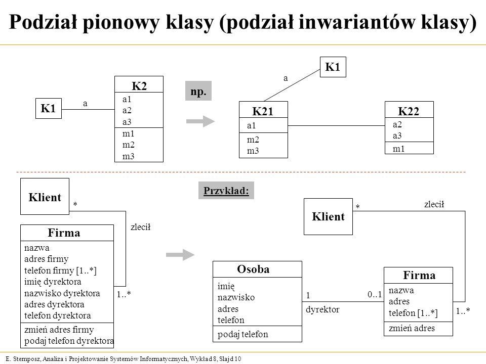 E. Stemposz, Analiza i Projektowanie Systemów Informatycznych, Wykład 8, Slajd 10 Podział pionowy klasy (podział inwariantów klasy) K1 K2 a1 a2 a3 m1