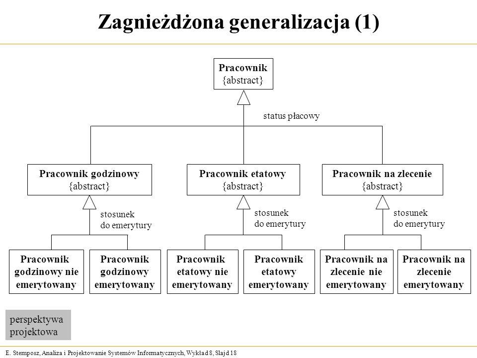 E. Stemposz, Analiza i Projektowanie Systemów Informatycznych, Wykład 8, Slajd 18 Zagnieżdżona generalizacja (1) Pracownik {abstract} status płacowy s