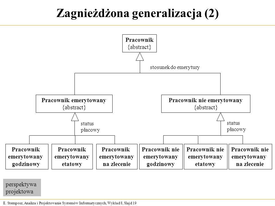 E. Stemposz, Analiza i Projektowanie Systemów Informatycznych, Wykład 8, Slajd 19 Zagnieżdżona generalizacja (2) Pracownik {abstract} stosunek do emer