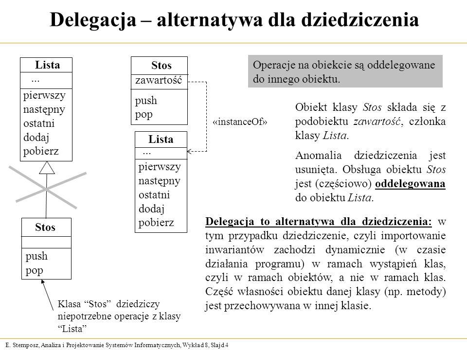"""E. Stemposz, Analiza i Projektowanie Systemów Informatycznych, Wykład 8, Slajd 4 Delegacja – alternatywa dla dziedziczenia Klasa """"Stos"""" dziedziczy nie"""