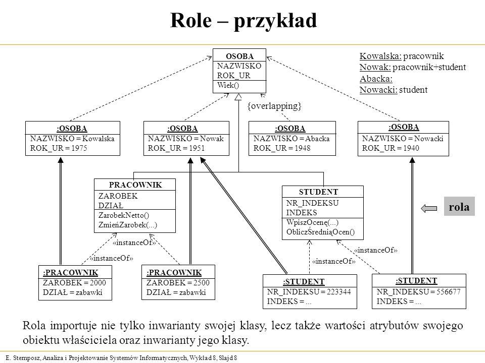 E. Stemposz, Analiza i Projektowanie Systemów Informatycznych, Wykład 8, Slajd 8 Role – przykład NAZWISKO ROK_UR Wiek() Kowalska: pracownik Nowak: pra