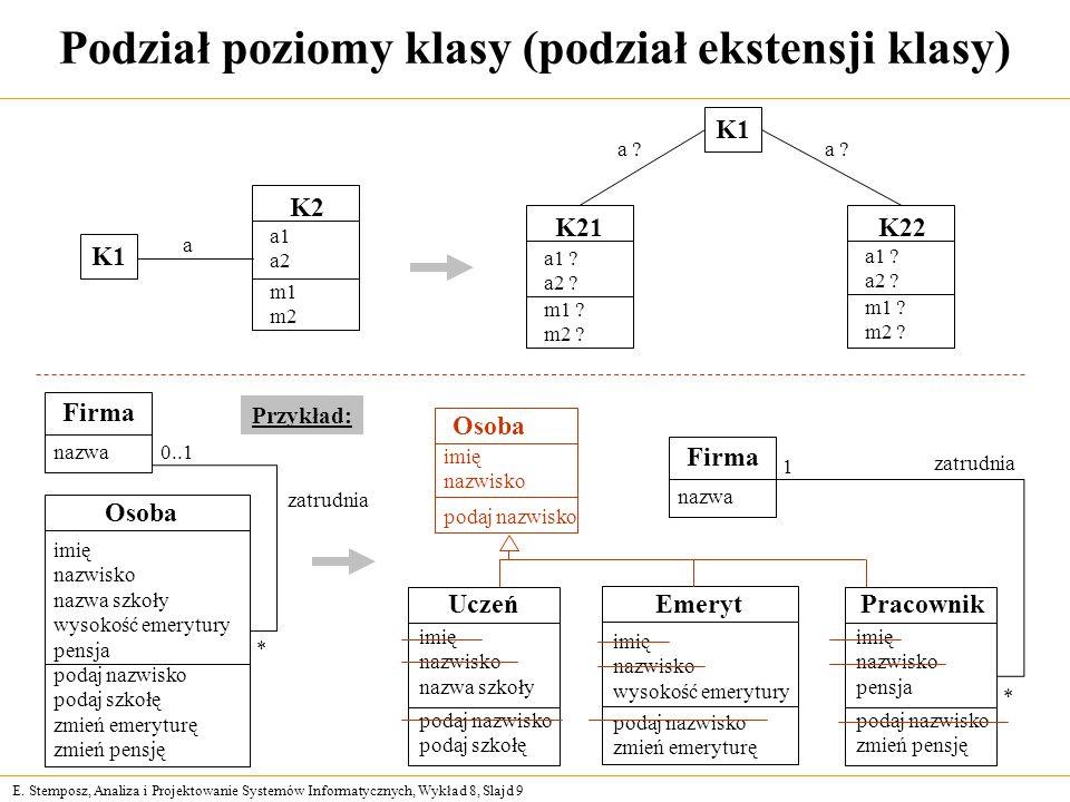 E. Stemposz, Analiza i Projektowanie Systemów Informatycznych, Wykład 8, Slajd 9 Podział poziomy klasy (podział ekstensji klasy) K1 K2 a1 a2 m1 m2 a K
