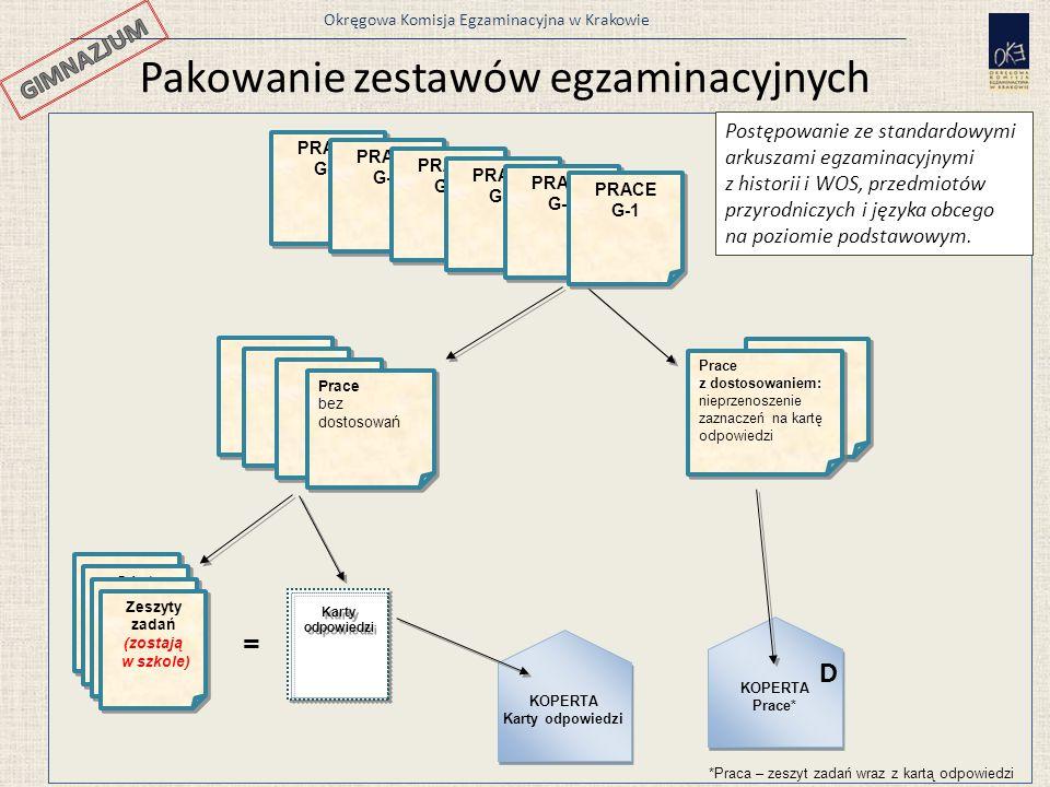 Okręgowa Komisja Egzaminacyjna w Krakowie 18 Pakowanie zestawów egzaminacyjnych SA-1 Prace bez dostosowań Prace bez dostosowań SA-1 Prace z dostosowan
