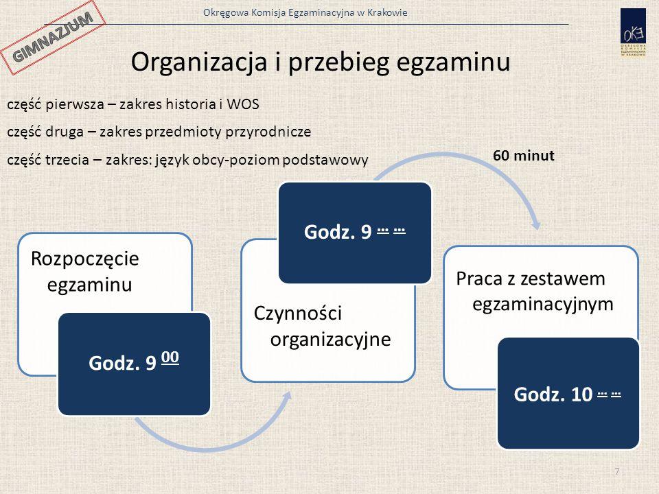 Okręgowa Komisja Egzaminacyjna w Krakowie 18 Pakowanie zestawów egzaminacyjnych SA-1 Prace bez dostosowań Prace bez dostosowań SA-1 Prace z dostosowaniem: nieprzenoszenie zaznaczeń na kartę odpowiedzi Prace z dostosowaniem: nieprzenoszenie zaznaczeń na kartę odpowiedzi SA-1 Zeszyty zadań (zostają w szkole) Zeszyty zadań (zostają w szkole) Karty odpowiedzi Karty odpowiedzi KOPERTA Karty odpowiedzi KOPERTA Karty odpowiedzi = PRACE G-1 PRACE G-1 PRACE G-1 PRACE G-1 PRACE G-1 PRACE G-1 PRACE G-1 PRACE G-1 PRACE G-1 PRACE G-1 PRACE G-1 PRACE G-1 KOPERTA Pr ace* KOPERTA Pr ace* D *Praca – zeszyt zadań wraz z kartą odpowiedzi Postępowanie ze standardowymi arkuszami egzaminacyjnymi z historii i WOS, przedmiotów przyrodniczych i języka obcego na poziomie podstawowym.