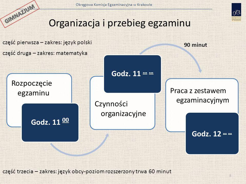 Okręgowa Komisja Egzaminacyjna w Krakowie 8 Rozpoczęcie egzaminu Godz.