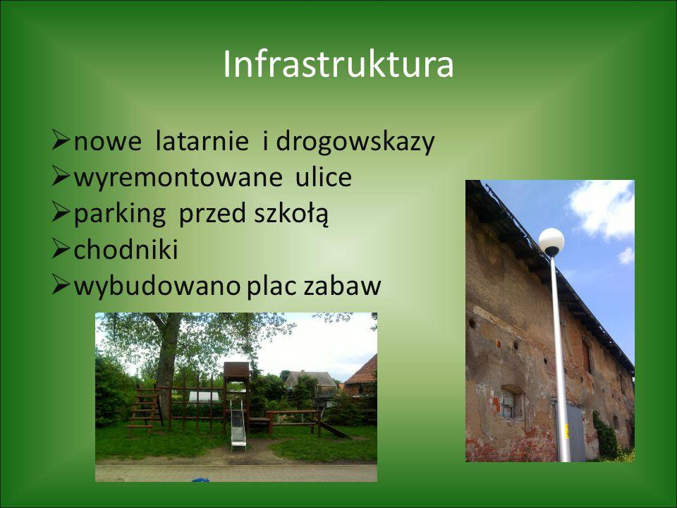 Infrastruktura  nowe latarnie i drogowskazy  wyremontowane ulice  parking przed szkołą  chodniki  wybudowano plac zabaw