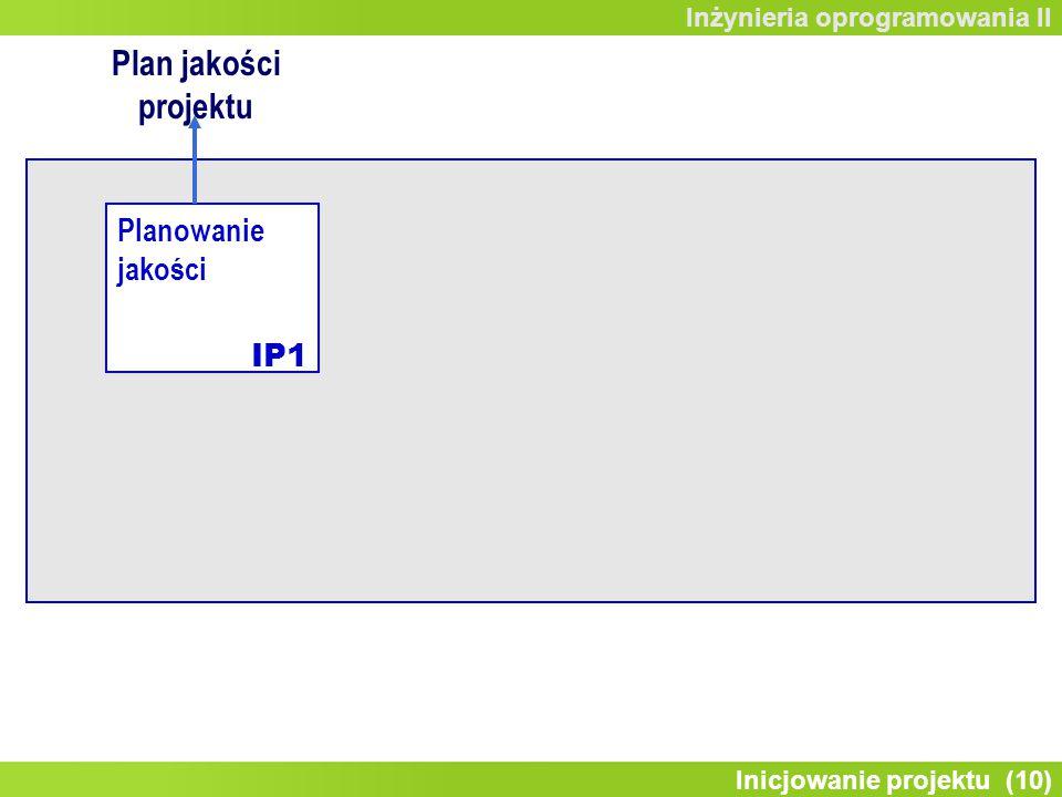 Inicjowanie projektu (10) Inżynieria oprogramowania II Planowanie jakości IP1 Plan jakości projektu