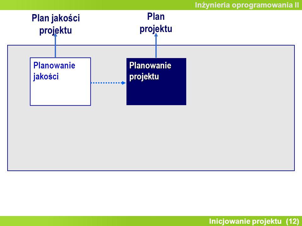Inicjowanie projektu (12) Inżynieria oprogramowania II Planowanie jakości Planowanie projektu Plan jakości projektu Plan projektu