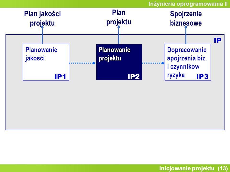 Inicjowanie projektu (13) Inżynieria oprogramowania II Planowanie jakości Planowanie projektu Dopracowanie spojrzenia biz.