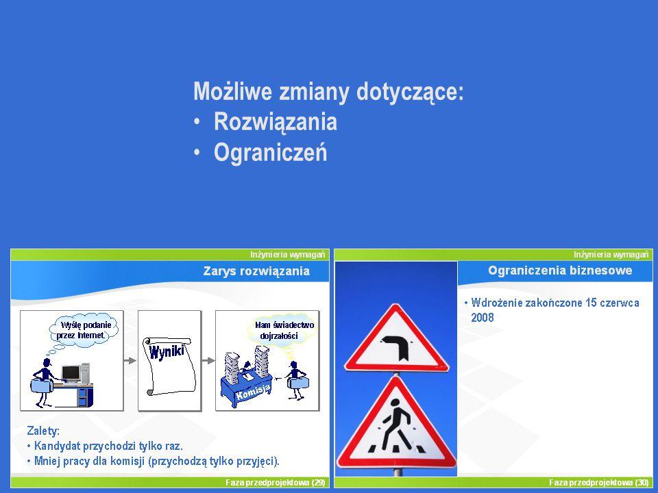 Inicjowanie projektu (14) Inżynieria oprogramowania II Możliwe zmiany dotyczące: Rozwiązania Ograniczeń