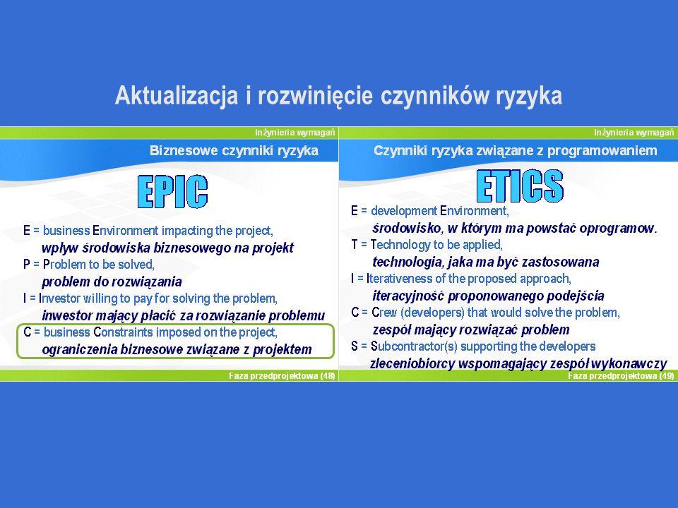 Inicjowanie projektu (15) Inżynieria oprogramowania II Aktualizacja i rozwinięcie czynników ryzyka