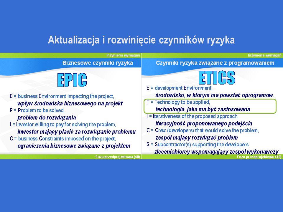 Inicjowanie projektu (16) Inżynieria oprogramowania II Aktualizacja i rozwinięcie czynników ryzyka