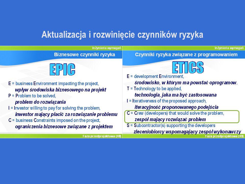 Inicjowanie projektu (17) Inżynieria oprogramowania II Aktualizacja i rozwinięcie czynników ryzyka