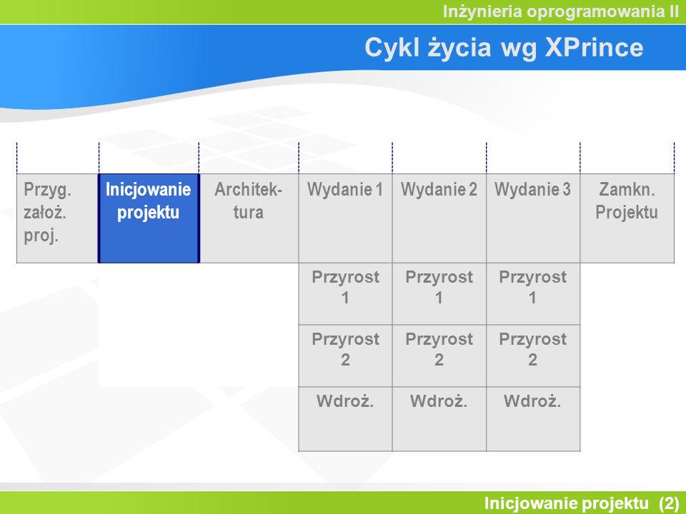Inicjowanie projektu (2) Inżynieria oprogramowania II Cykl życia wg XPrince Przyg.