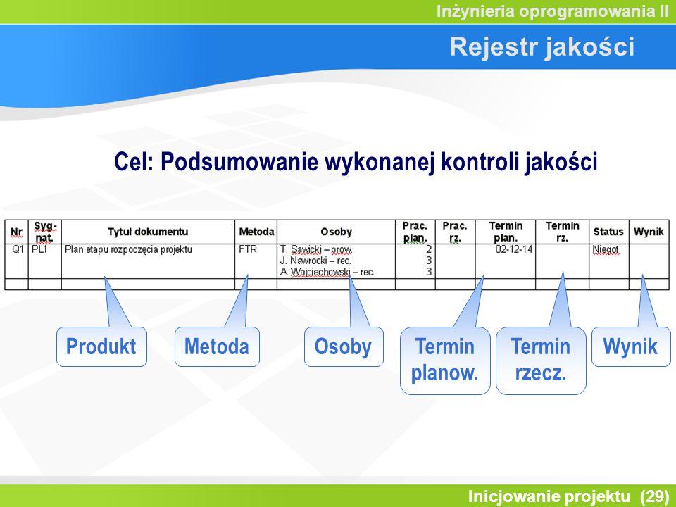 Inicjowanie projektu (29) Inżynieria oprogramowania II Rejestr jakości Produkt MetodaOsoby Termin planow.