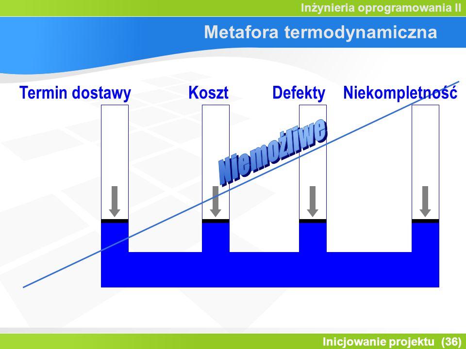 Inicjowanie projektu (36) Inżynieria oprogramowania II Metafora termodynamiczna Termin dostawyKosztDefektyNiekompletność