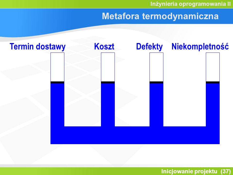 Inicjowanie projektu (37) Inżynieria oprogramowania II Metafora termodynamiczna Termin dostawyKosztDefektyNiekompletność