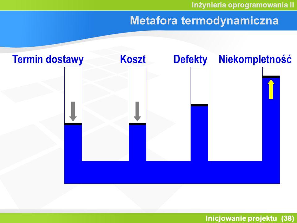 Inicjowanie projektu (38) Inżynieria oprogramowania II Metafora termodynamiczna Termin dostawyKosztDefektyNiekompletność