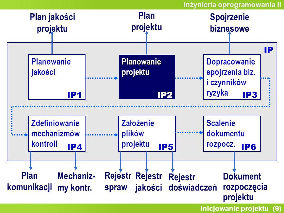 Inicjowanie projektu (9) Inżynieria oprogramowania II Zdefiniowanie mechanizmów kontroli Planowanie jakości Planowanie projektu Dopracowanie spojrzenia biz.