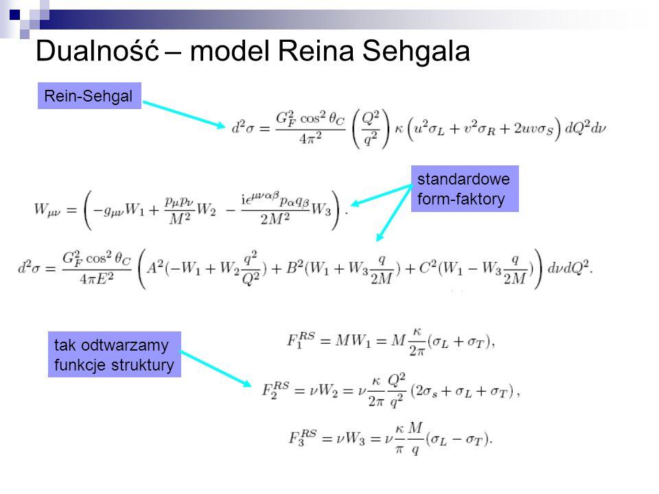 Dualność – model Reina Sehgala Rein-Sehgal standardowe form-faktory tak odtwarzamy funkcje struktury