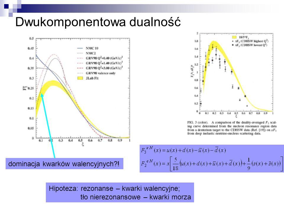 Dwukomponentowa dualność dominacja kwarków walencyjnych .