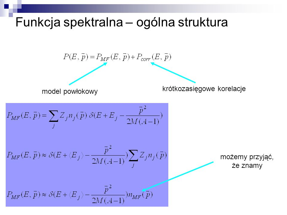 Funkcja spektralna – ogólna struktura model powłokowy krótkozasięgowe korelacje możemy przyjąć, że znamy