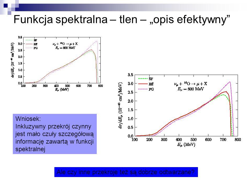 """Funkcja spektralna – tlen – """"opis efektywny Wniosek: Inkluzywny przekrój czynny jest mało czuły szczegółową informację zawartą w funkcji spektralnej Ale czy inne przekroje też są dobrze odtwarzane"""