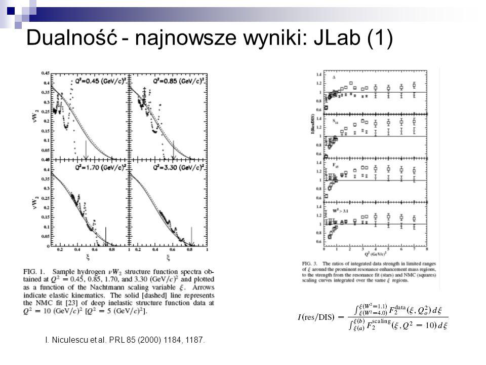 Dualność - najnowsze wyniki: JLab (1) I. Niculescu et al. PRL 85 (2000) 1184, 1187.