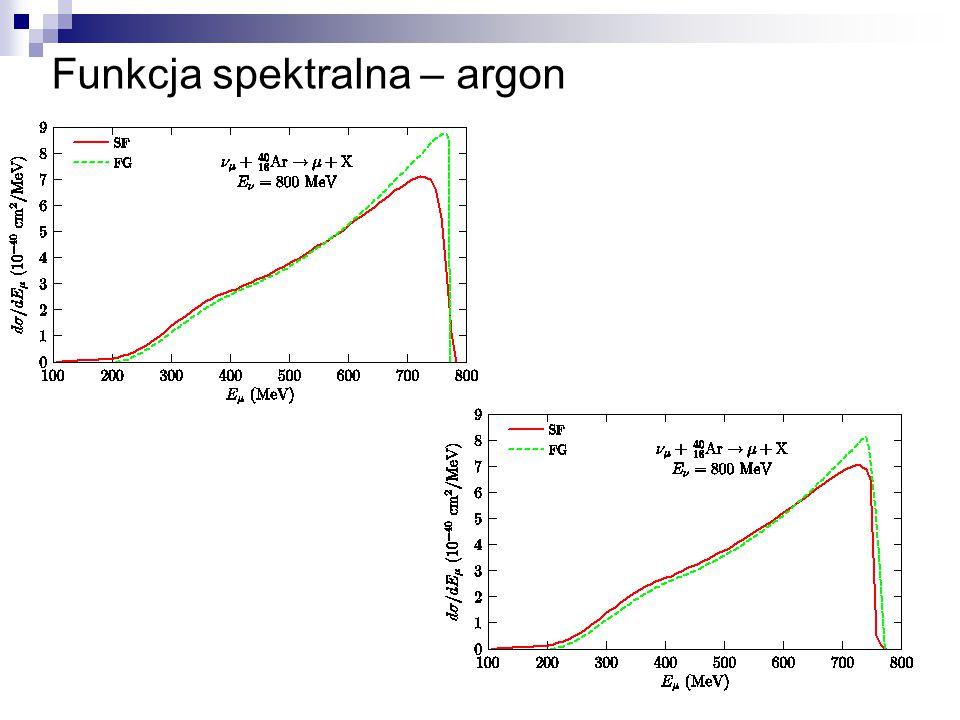 Funkcja spektralna – argon