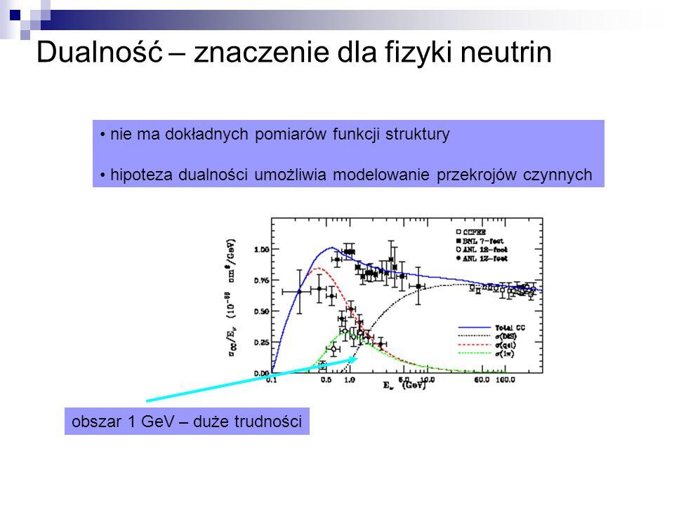 Dualność – znaczenie dla fizyki neutrin nie ma dokładnych pomiarów funkcji struktury hipoteza dualności umożliwia modelowanie przekrojów czynnych obszar 1 GeV – duże trudności