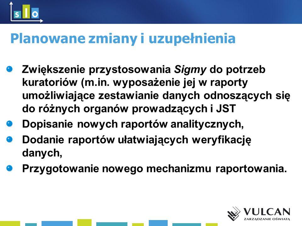 Planowane zmiany i uzupełnienia Zwiększenie przystosowania Sigmy do potrzeb kuratoriów (m.in.