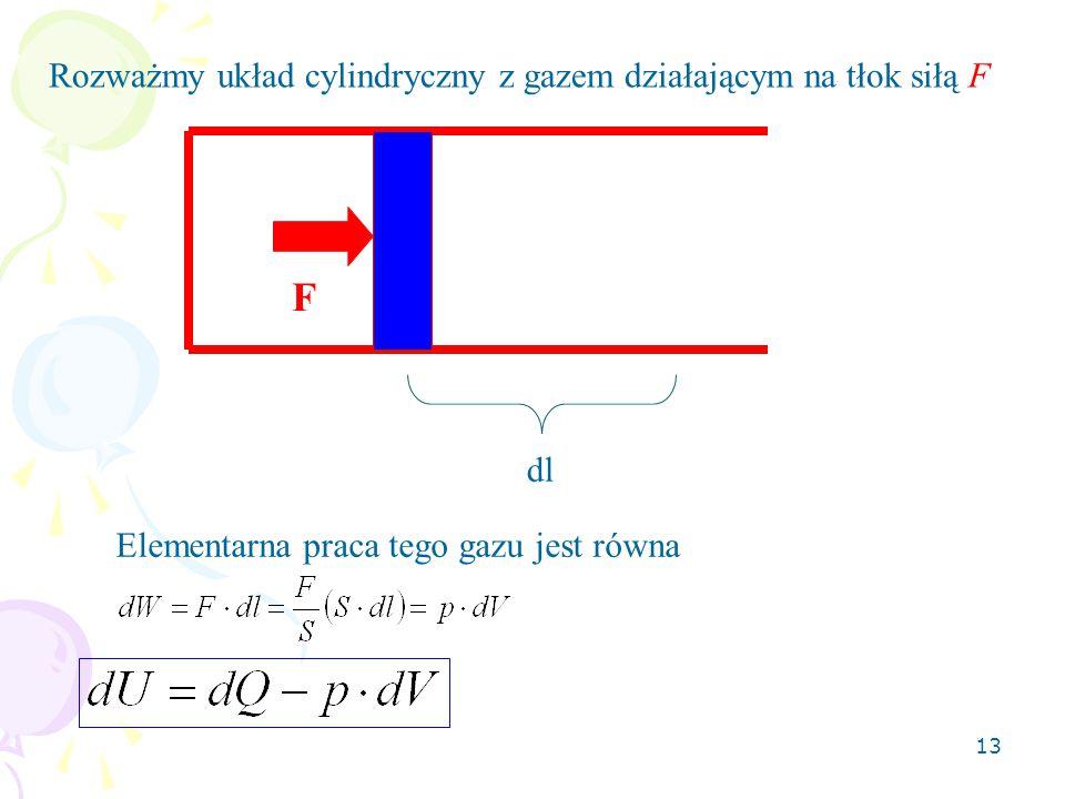 13 dl F Rozważmy układ cylindryczny z gazem działającym na tłok siłą F Elementarna praca tego gazu jest równa