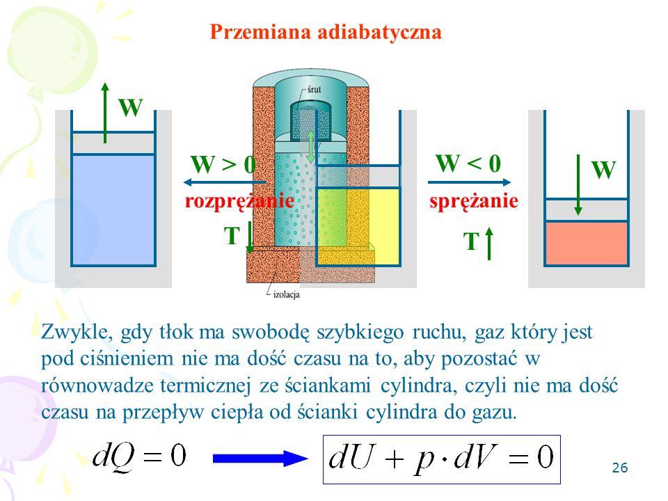 26 W > 0 W < 0 sprężanierozprężanie W W T T Przemiana adiabatyczna Zwykle, gdy tłok ma swobodę szybkiego ruchu, gaz który jest pod ciśnieniem nie ma d
