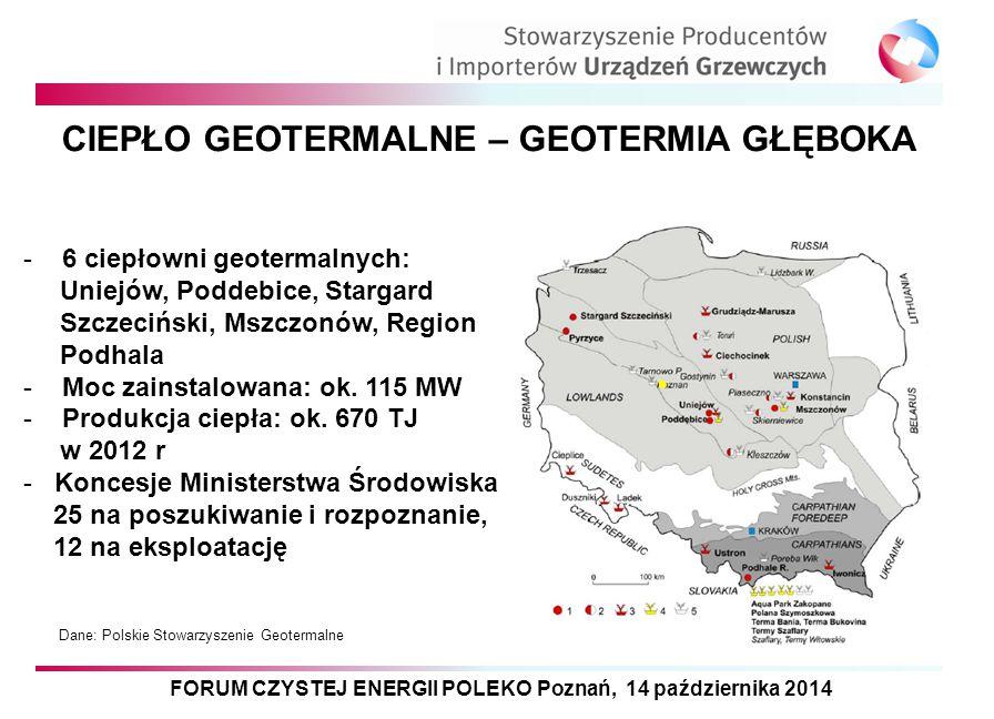 FORUM CZYSTEJ ENERGII POLEKO Poznań, 14 października 2014 CIEPŁO GEOTERMALNE – GEOTERMIA GŁĘBOKA Dane: Polskie Stowarzyszenie Geotermalne - 6 ciepłown